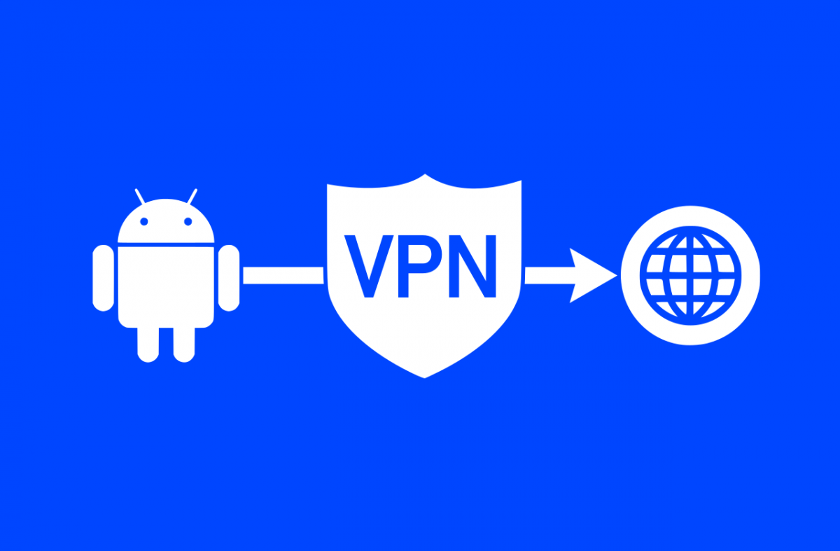 Find Your Best VPN For Android In One Review - Post Thumbnail