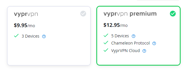 vypr vpn pricing plans